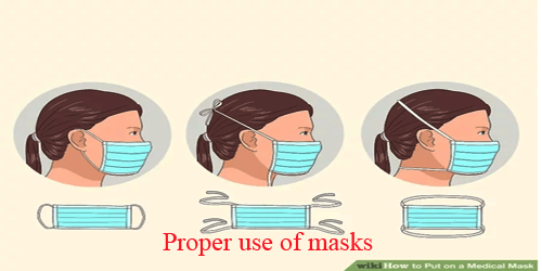 Proper Use of masks